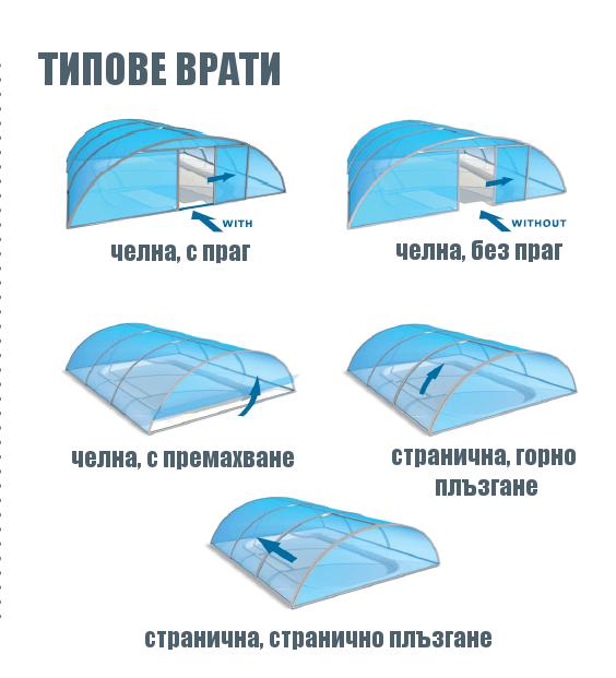 type doors
